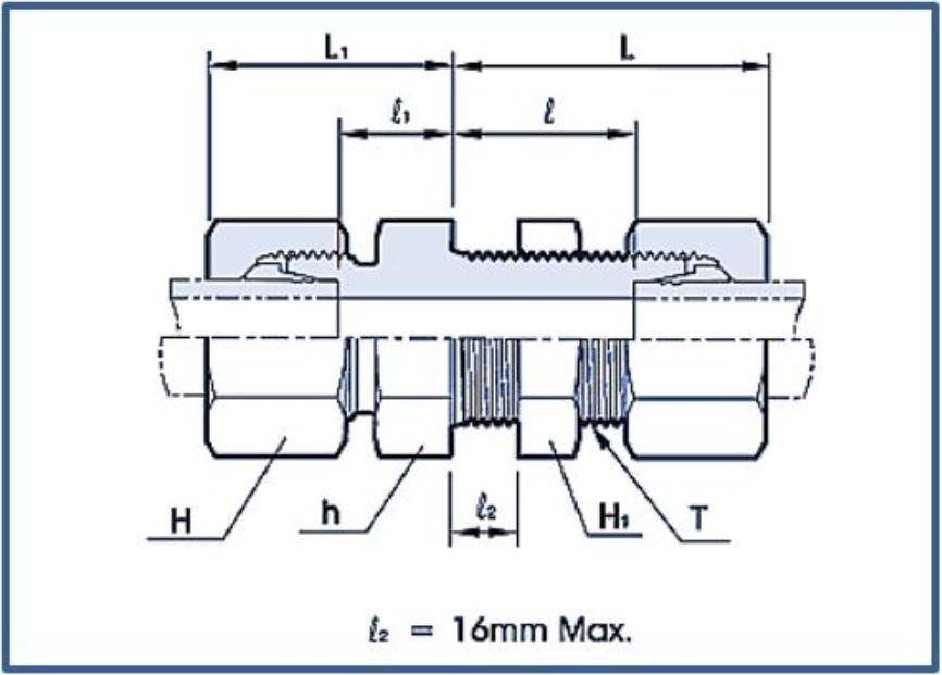 Hydraulic Bulkhead Union